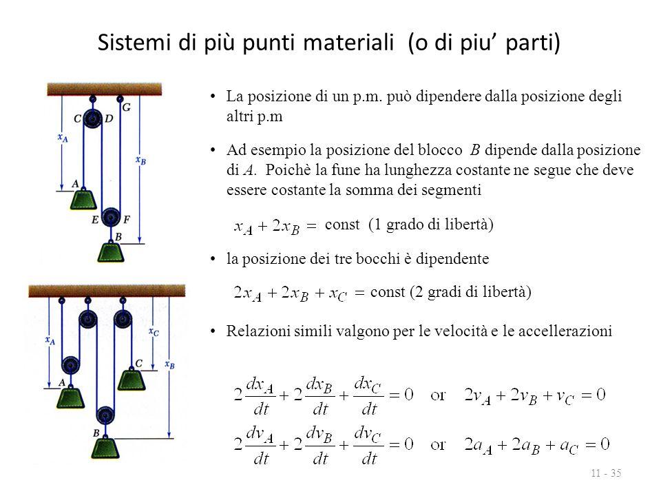 Sistemi di più punti materiali (o di piu' parti)
