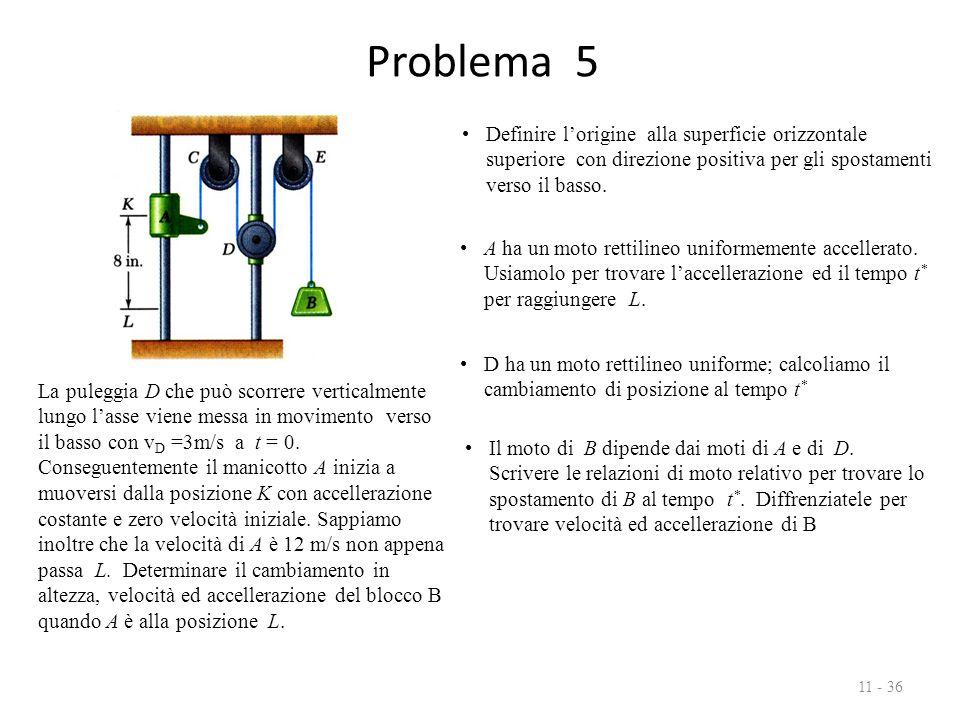 Problema 5 Definire l'origine alla superficie orizzontale superiore con direzione positiva per gli spostamenti verso il basso.