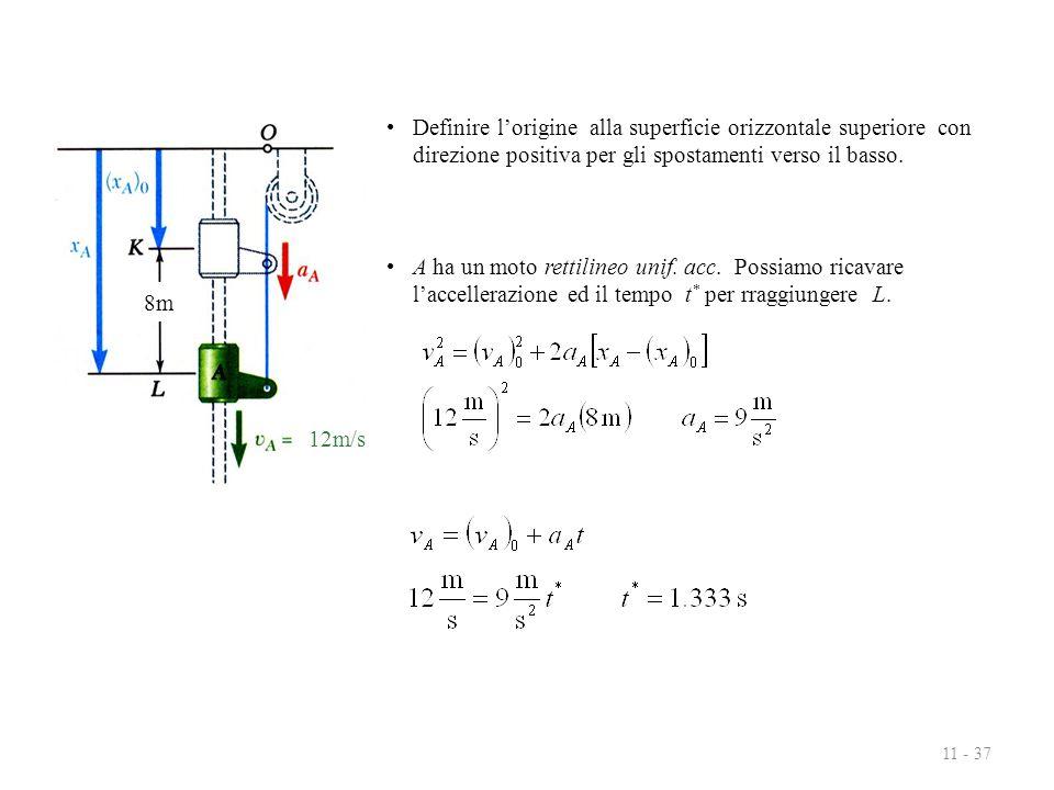 Definire l'origine alla superficie orizzontale superiore con direzione positiva per gli spostamenti verso il basso.