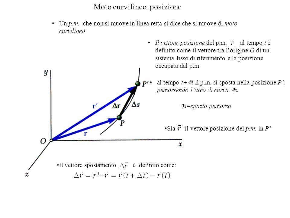 Moto curvilineo: posizione