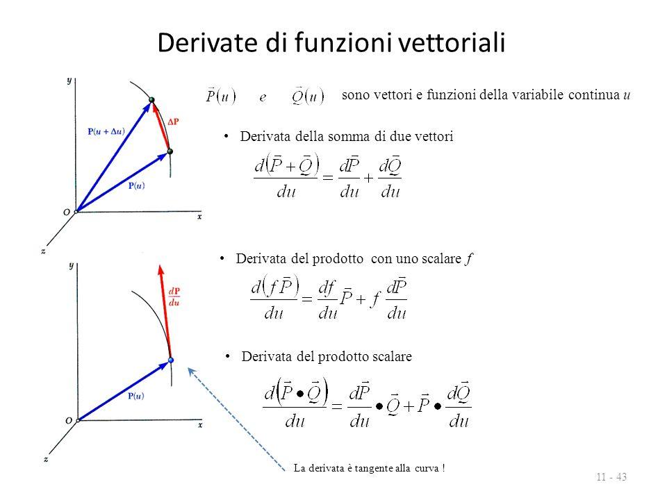 Derivate di funzioni vettoriali