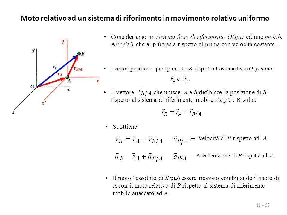 Moto relativo ad un sistema di riferimento in movimento relativo uniforme