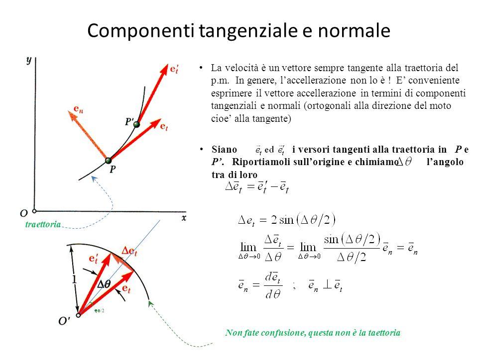 Componenti tangenziale e normale