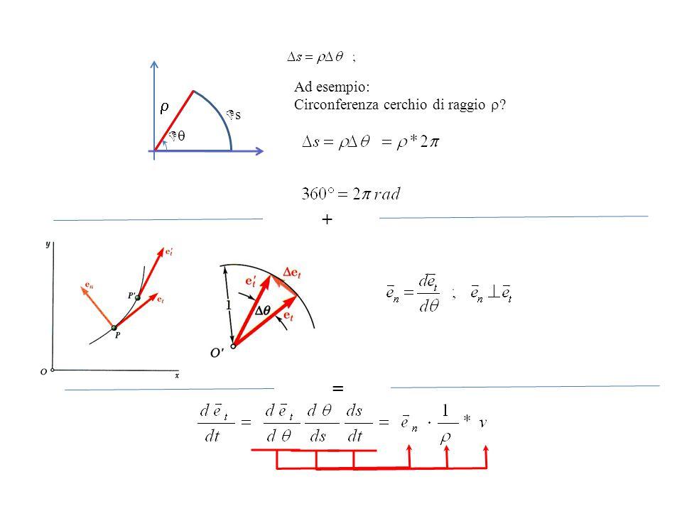   s Ad esempio: Circonferenza cerchio di raggio  + =