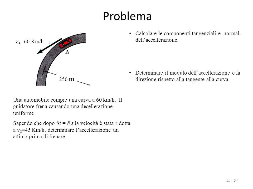 Problema Calcolare le componenti tangenziali e normali dell'accellerazione. 250 m. vA=60 Km/h.
