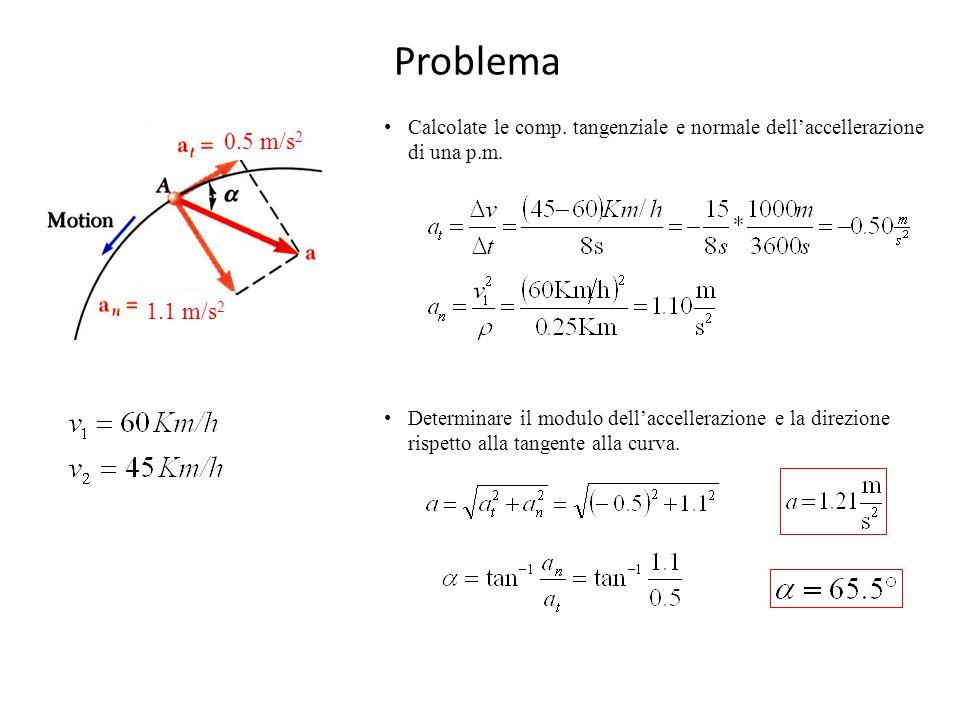 Problema Calcolate le comp. tangenziale e normale dell'accellerazione di una p.m. 0.5 m/s2. 1.1 m/s2.