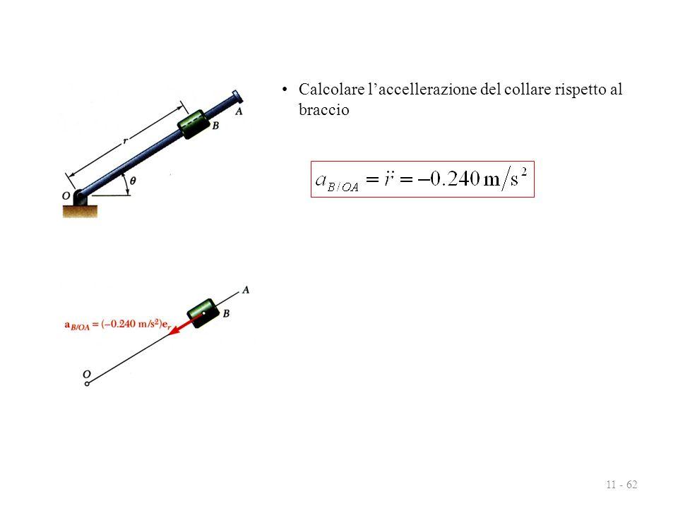 Calcolare l'accellerazione del collare rispetto al braccio
