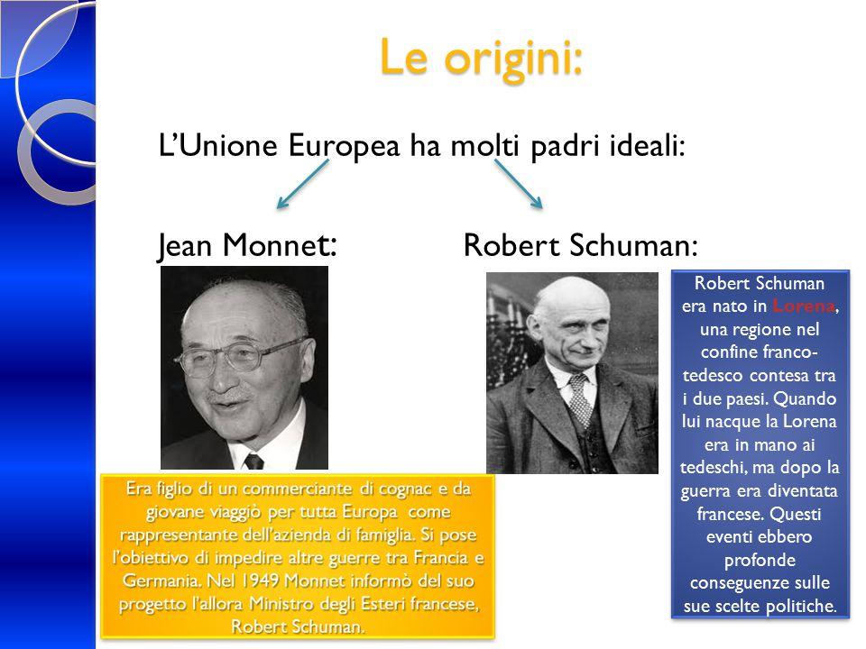 Le origini: L'Unione Europea ha molti padri ideali: Jean Monnet: Robert Schuman:
