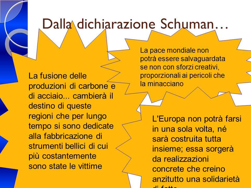 Dalla dichiarazione Schuman…