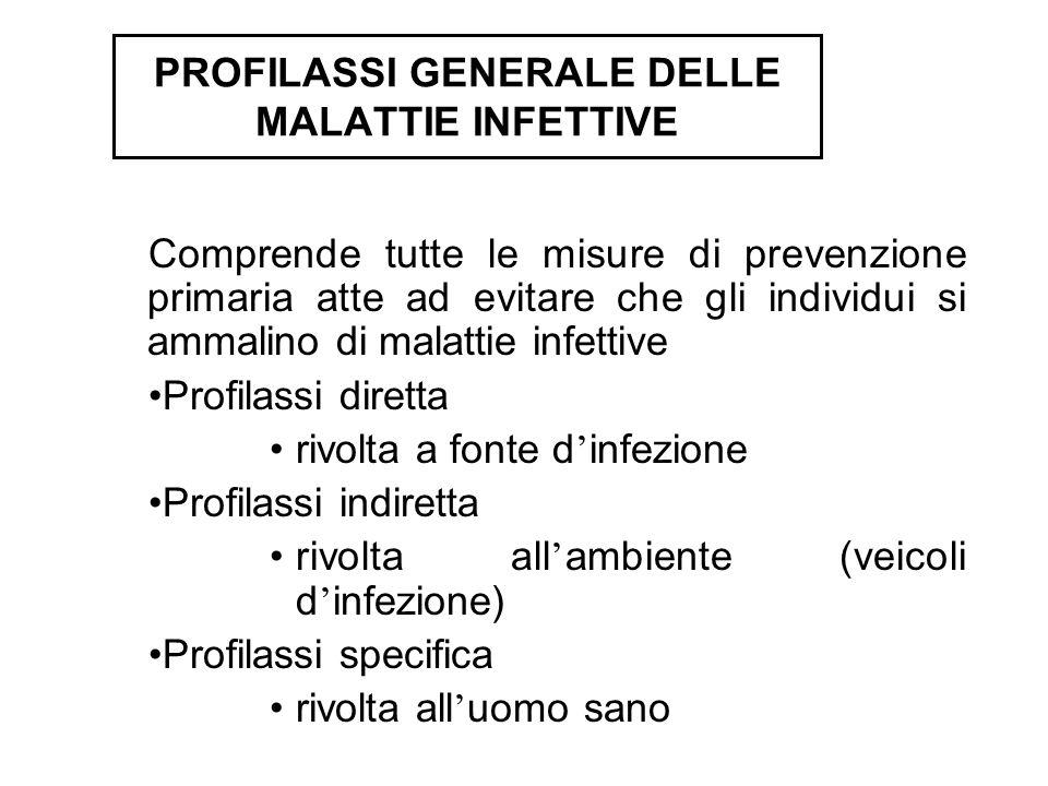 PROFILASSI GENERALE DELLE MALATTIE INFETTIVE