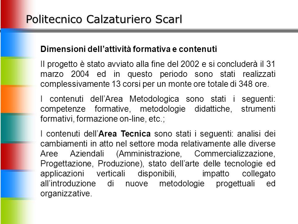 Politecnico Calzaturiero Scarl