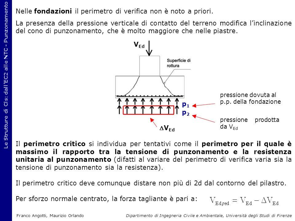 Nelle fondazioni il perimetro di verifica non è noto a priori.