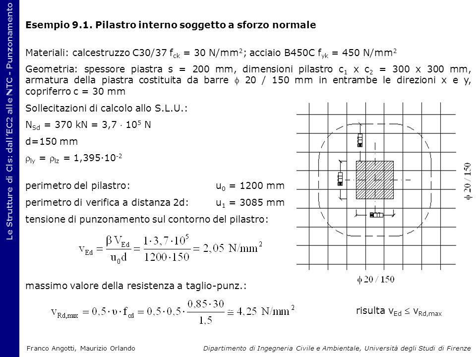 Esempio 9.1. Pilastro interno soggetto a sforzo normale