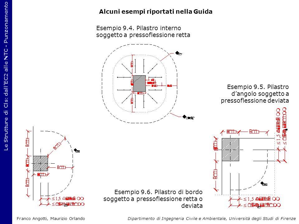 Alcuni esempi riportati nella Guida