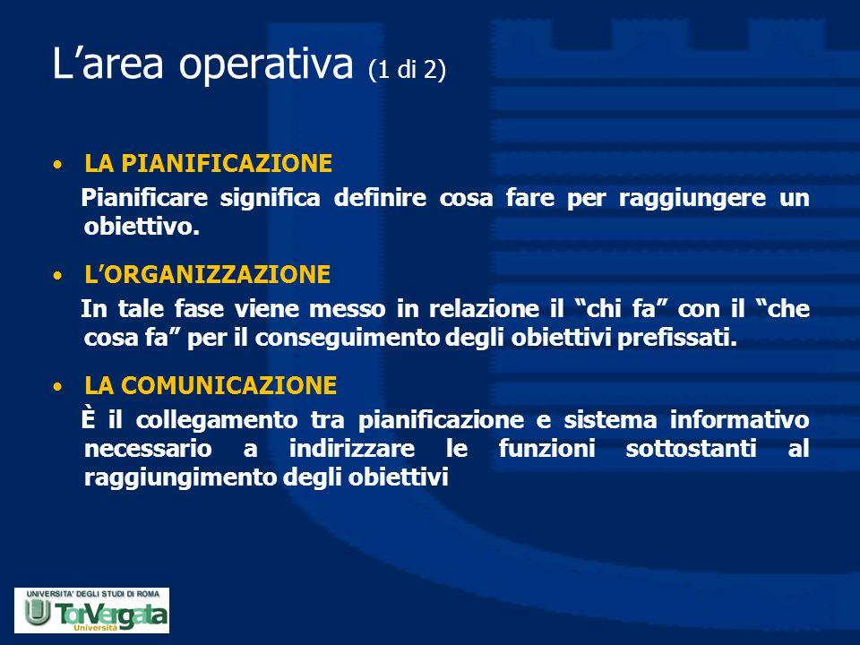 L'area operativa (1 di 2) LA PIANIFICAZIONE
