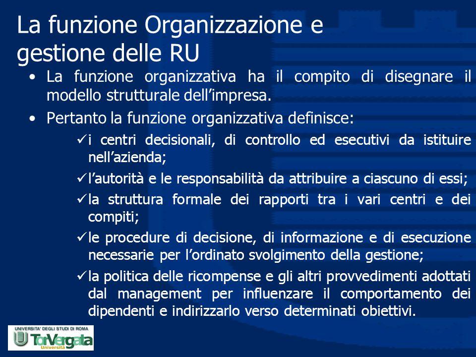 La funzione Organizzazione e gestione delle RU