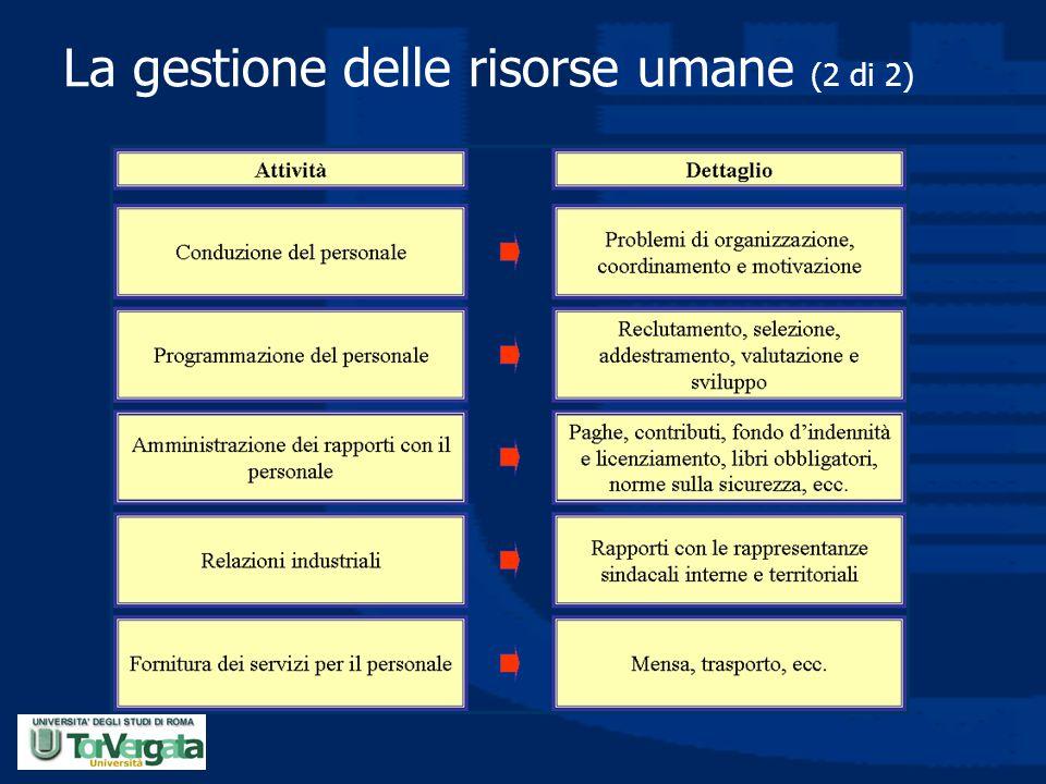 La gestione delle risorse umane (2 di 2)
