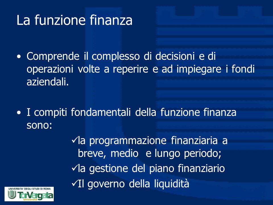 La funzione finanza Comprende il complesso di decisioni e di operazioni volte a reperire e ad impiegare i fondi aziendali.