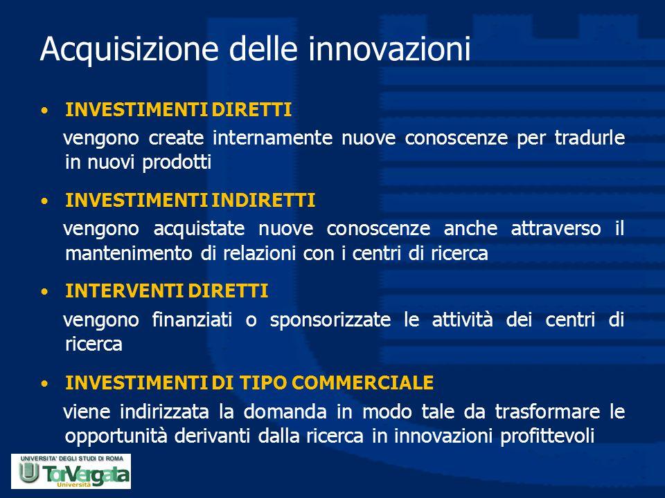 Acquisizione delle innovazioni