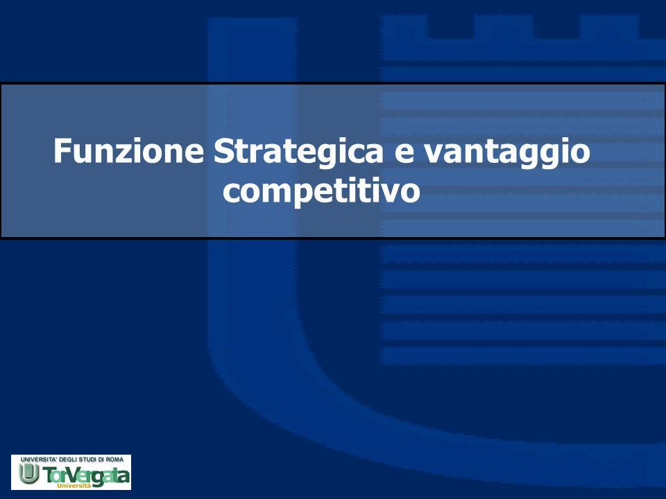 Funzione Strategica e vantaggio competitivo