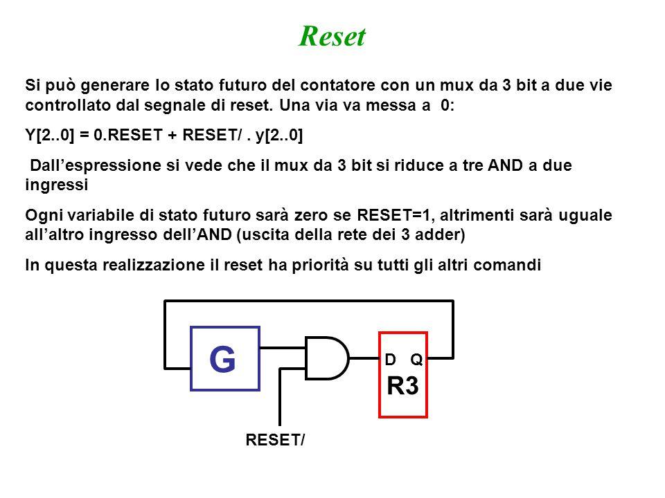 Reset Si può generare lo stato futuro del contatore con un mux da 3 bit a due vie controllato dal segnale di reset. Una via va messa a 0: