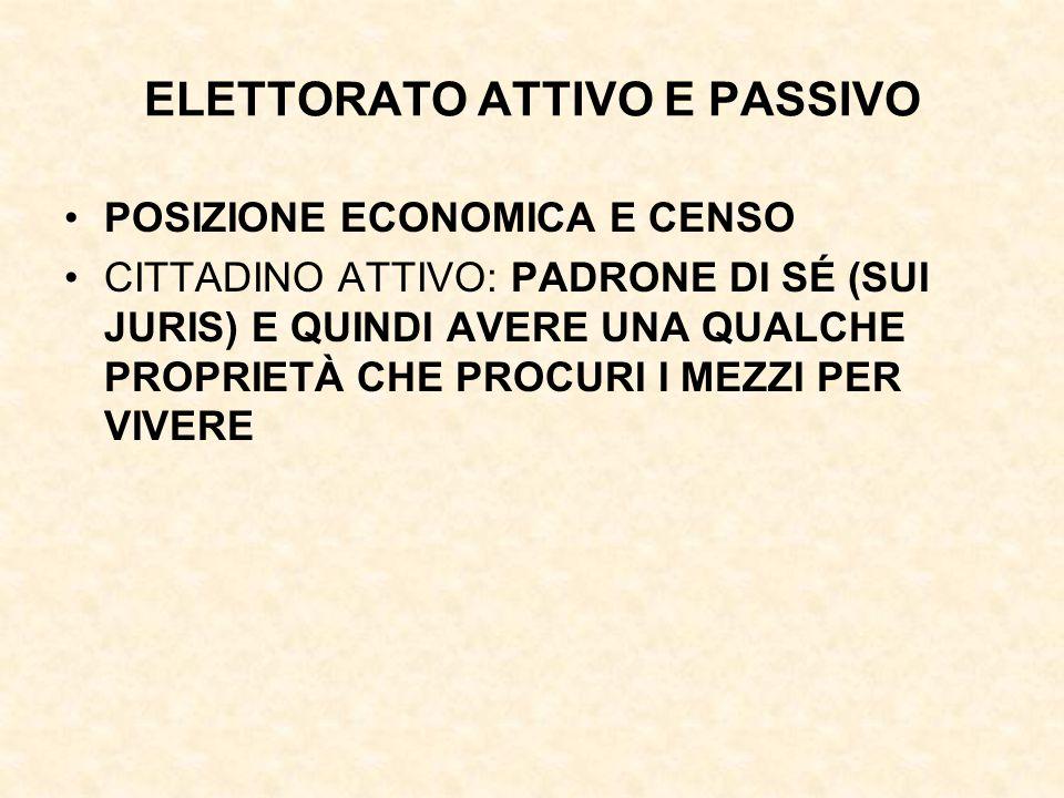 ELETTORATO ATTIVO E PASSIVO