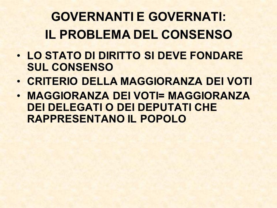 GOVERNANTI E GOVERNATI: IL PROBLEMA DEL CONSENSO