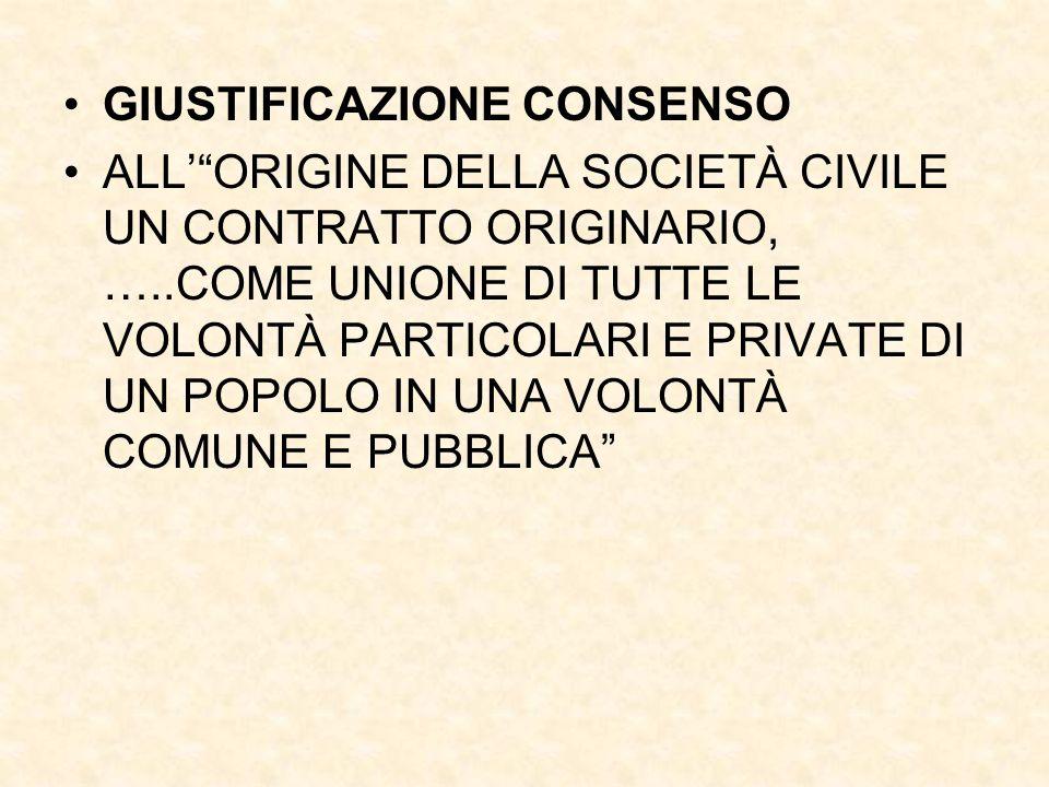 GIUSTIFICAZIONE CONSENSO