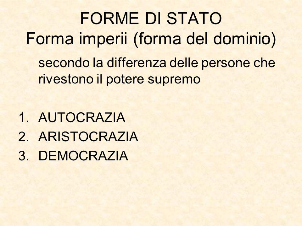 FORME DI STATO Forma imperii (forma del dominio)