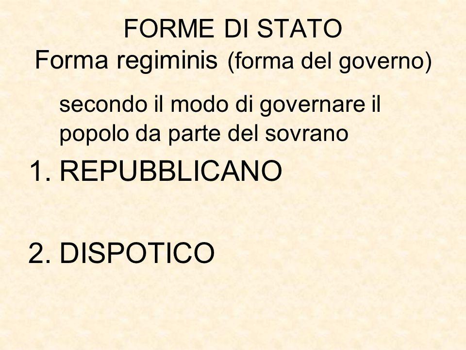 FORME DI STATO Forma regiminis (forma del governo)