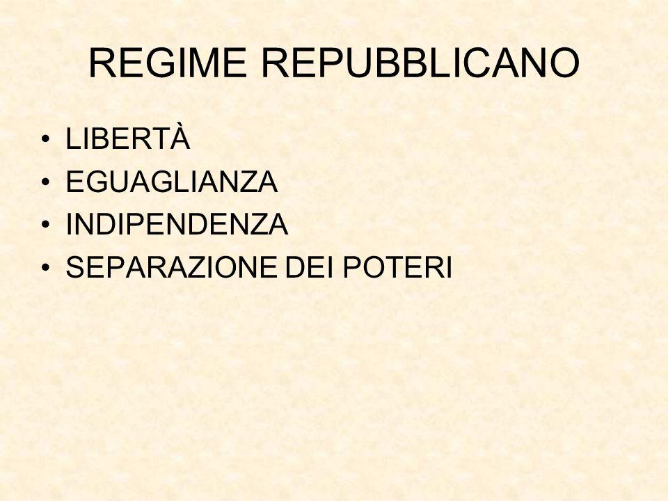 REGIME REPUBBLICANO LIBERTÀ EGUAGLIANZA INDIPENDENZA
