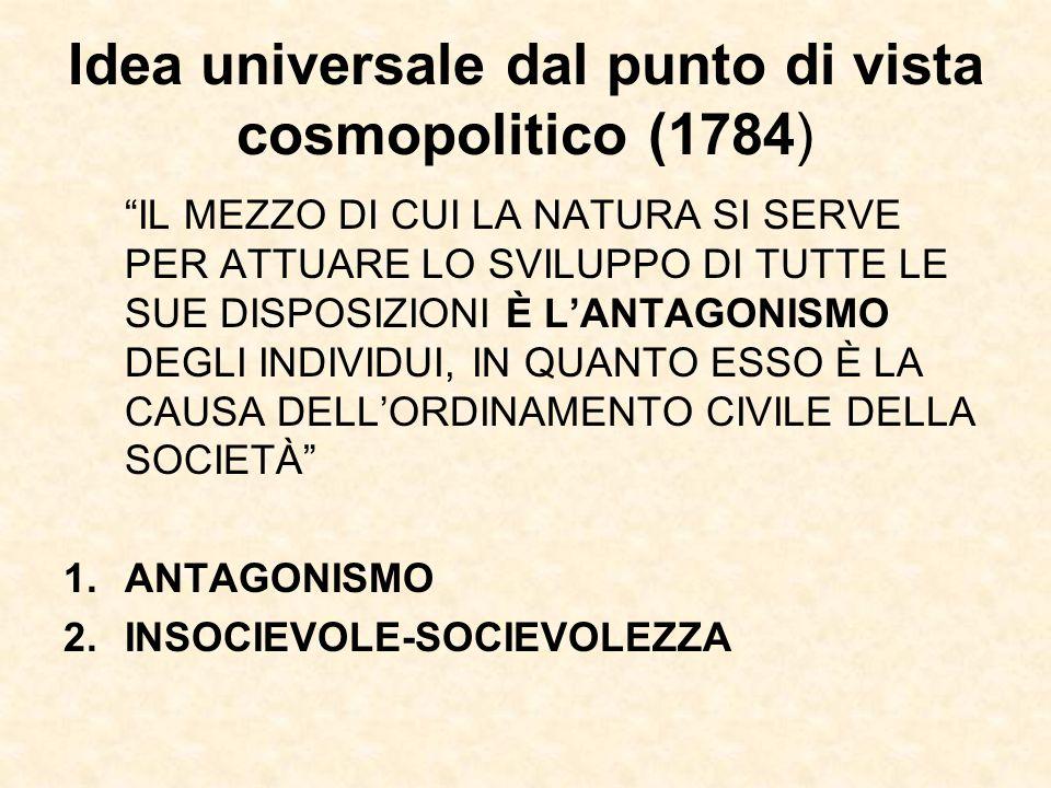 Idea universale dal punto di vista cosmopolitico (1784)