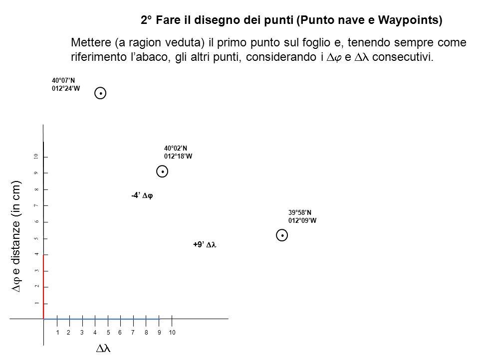 2° Fare il disegno dei punti (Punto nave e Waypoints)