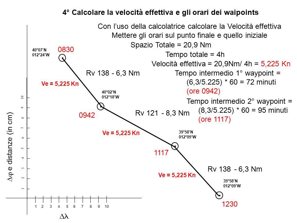 4° Calcolare la velocità effettiva e gli orari dei waipoints