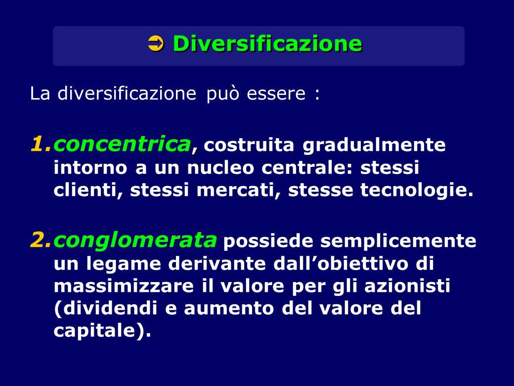  Diversificazione La diversificazione può essere :
