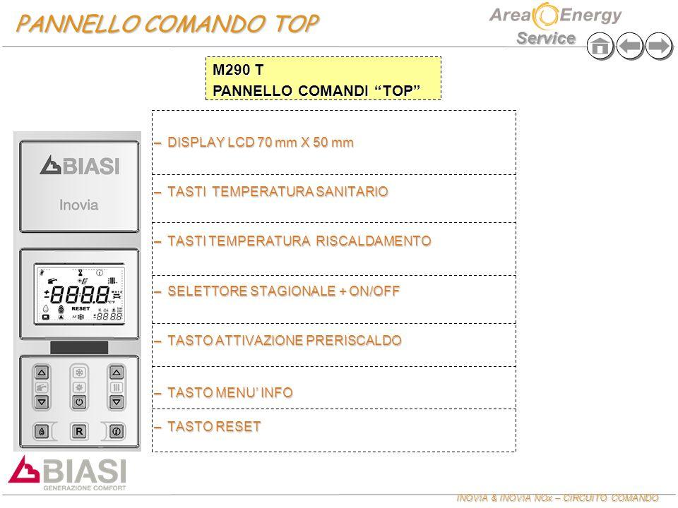 PANNELLO COMANDO TOP M290 T PANNELLO COMANDI TOP