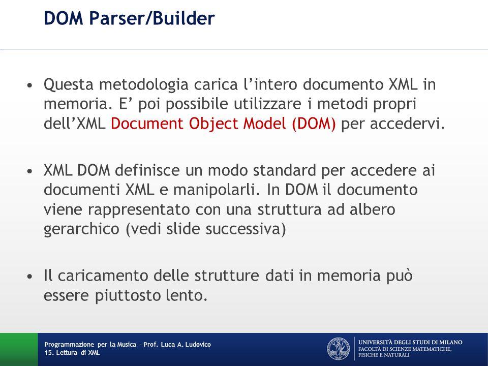 DOM Parser/Builder