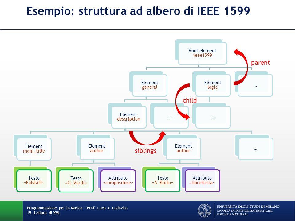 Esempio: struttura ad albero di IEEE 1599