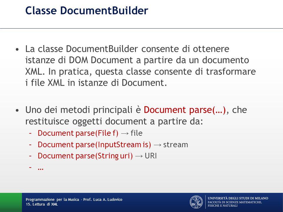 Classe DocumentBuilder