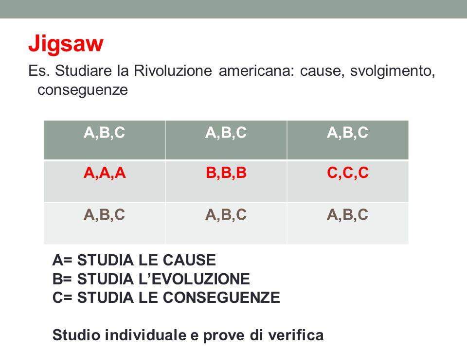 Jigsaw Es. Studiare la Rivoluzione americana: cause, svolgimento, conseguenze. A,B,C. A,A,A. B,B,B.