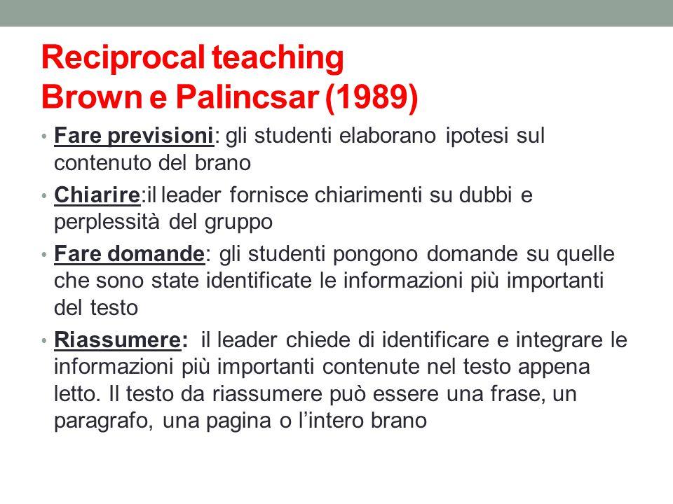 Reciprocal teaching Brown e Palincsar (1989)