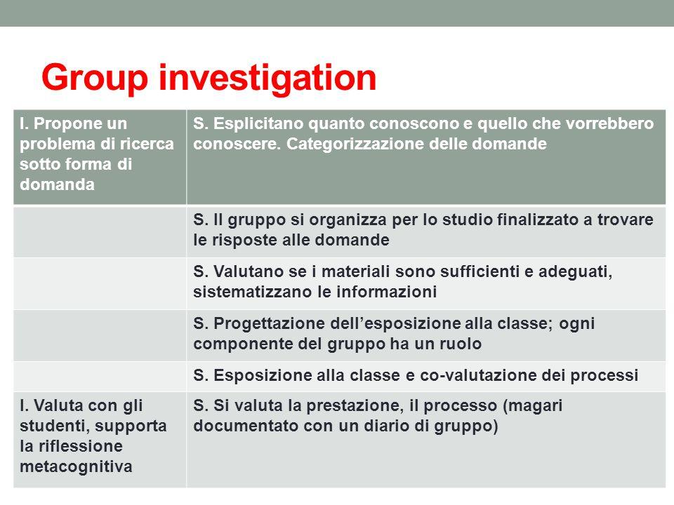 Group investigation I. Propone un problema di ricerca sotto forma di domanda.