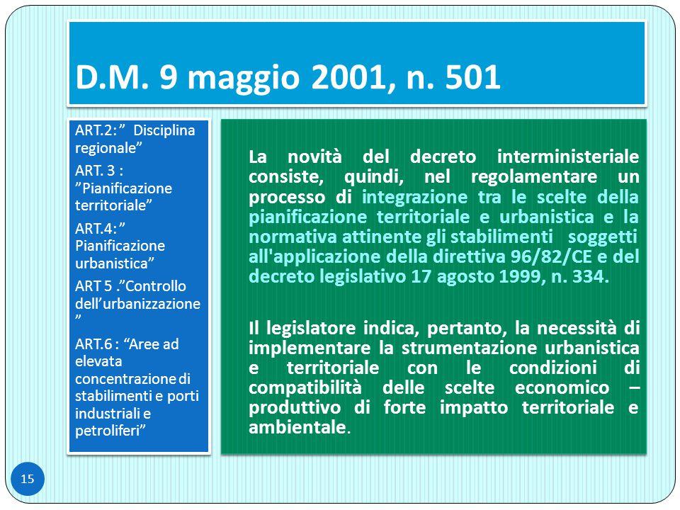 D.M. 9 maggio 2001, n. 501 ART.2: Disciplina regionale ART. 3 : Pianificazione territoriale