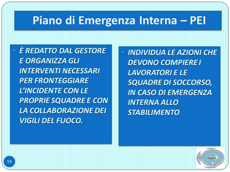 Piano di Emergenza Interna – PEI
