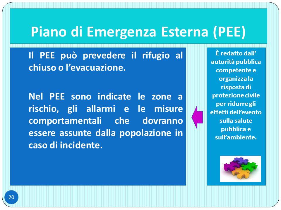 Piano di Emergenza Esterna (PEE)