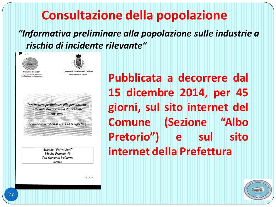 Consultazione della popolazione