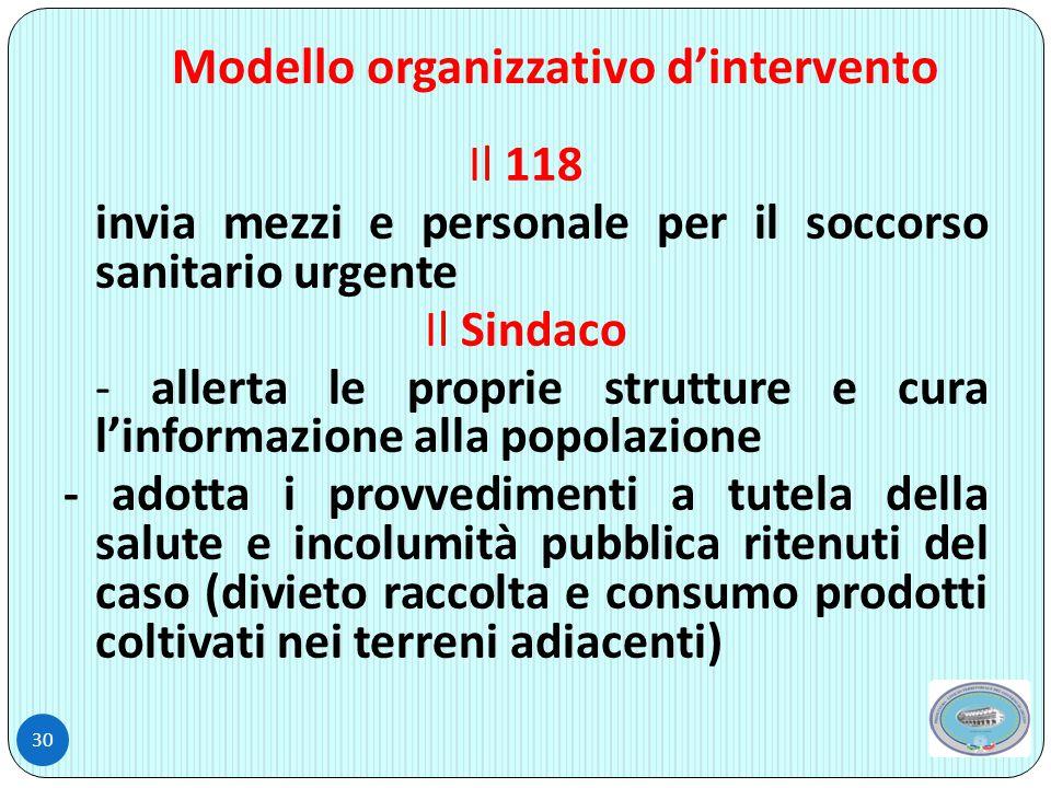 Modello organizzativo d'intervento
