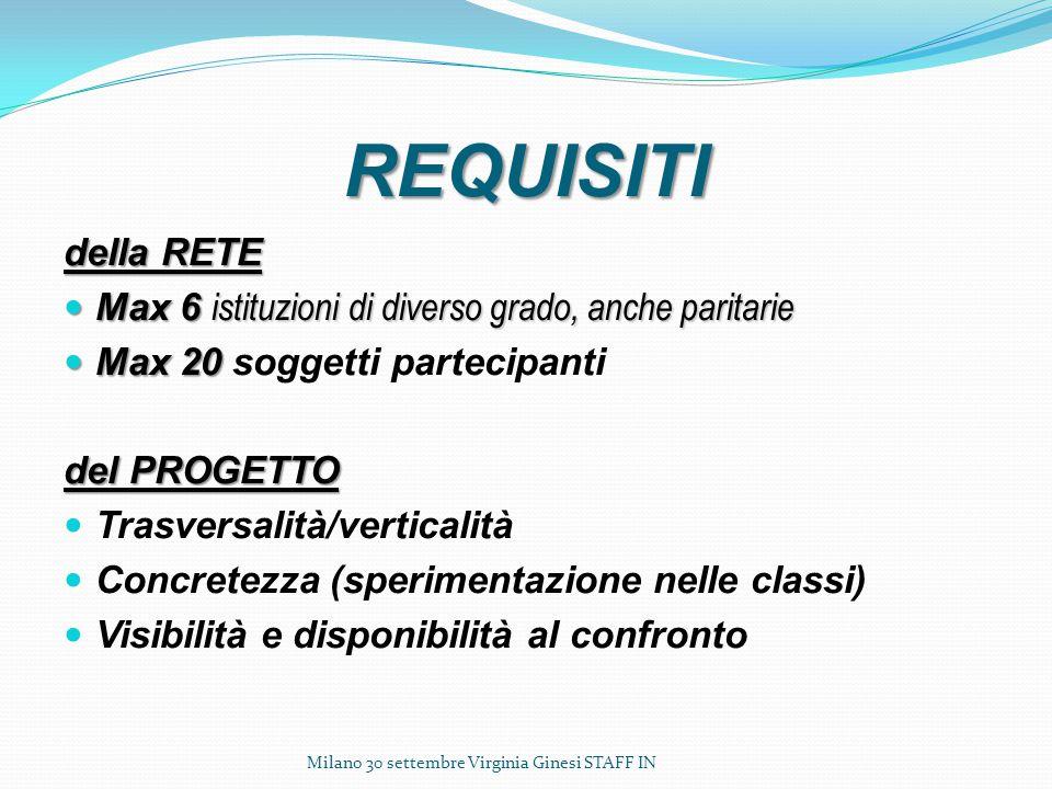 REQUISITI della RETE. Max 6 istituzioni di diverso grado, anche paritarie. Max 20 soggetti partecipanti.