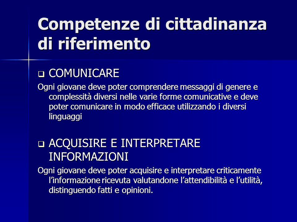 Competenze di cittadinanza di riferimento