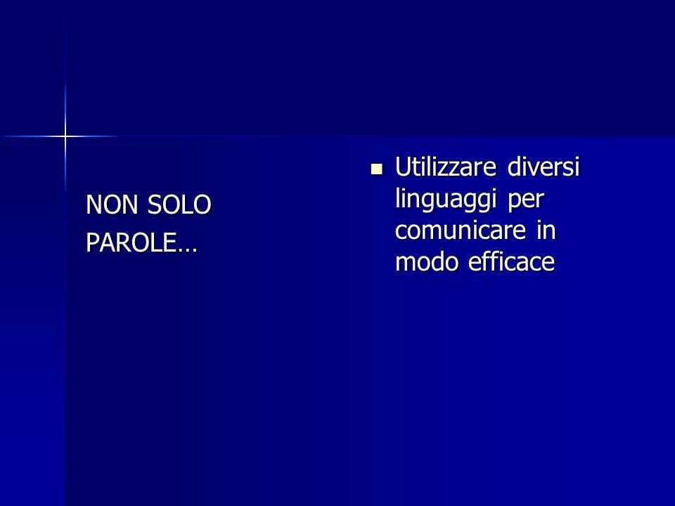 NON SOLO PAROLE… Utilizzare diversi linguaggi per comunicare in modo efficace